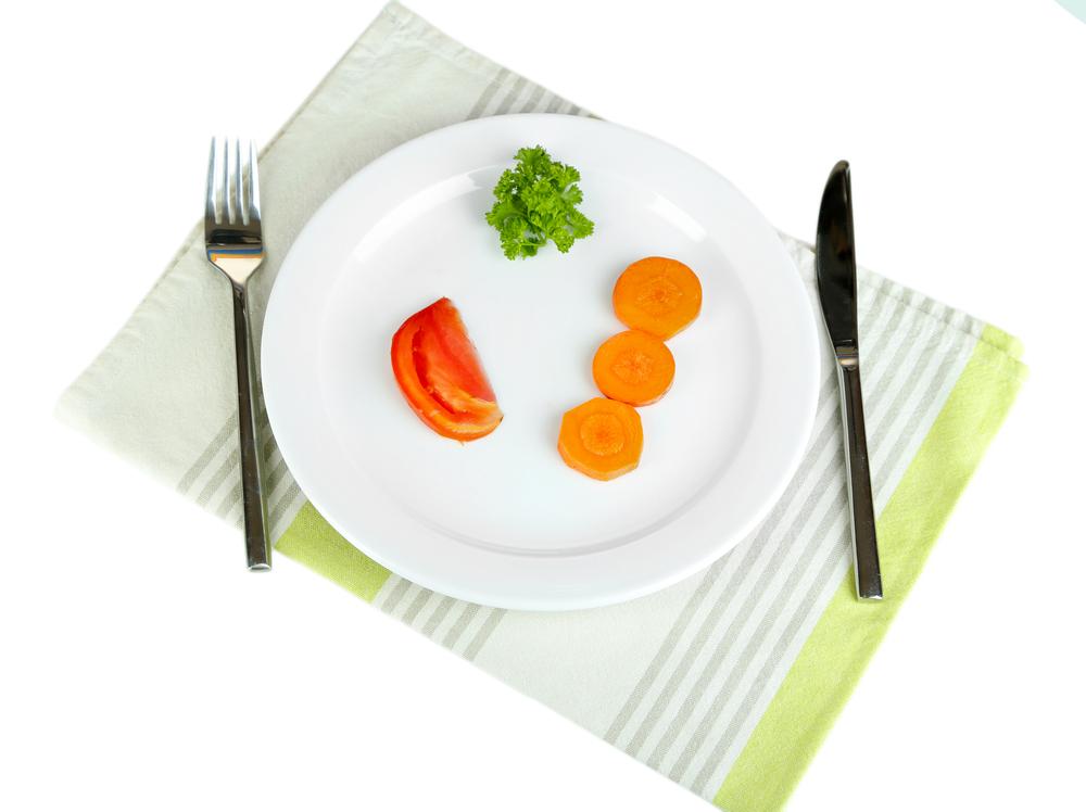 bad diet plan